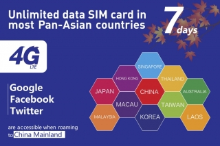 (7 days) unlimited data sim card (Mail to your contact address)